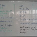Leading Simple Seminarthemen