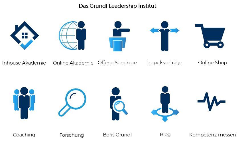 Grundl Leadership Institut